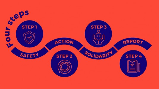 Graphic indicating 4 steps how to be an ally against racism